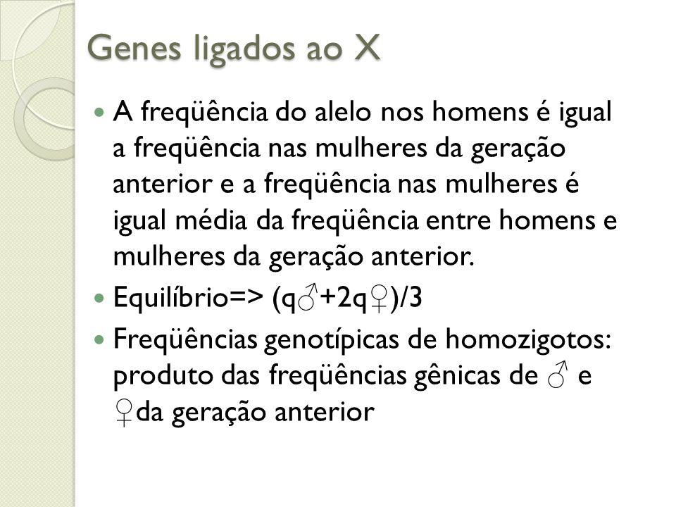 Genes ligados ao X