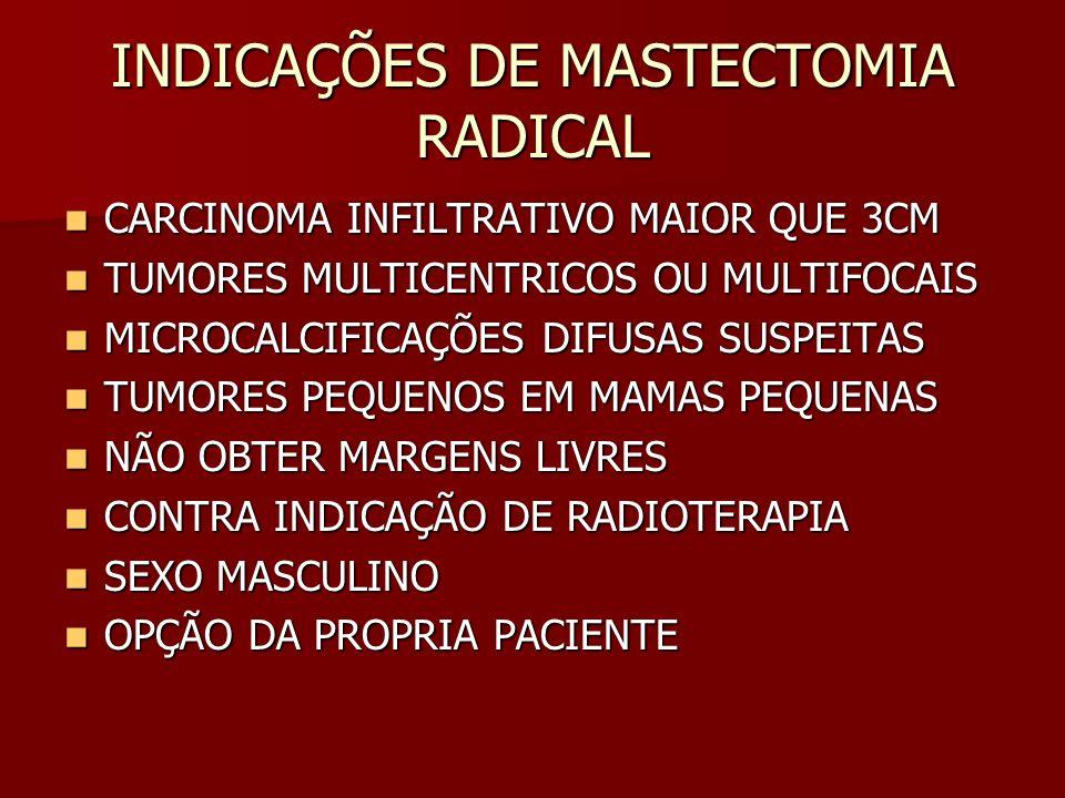 INDICAÇÕES DE MASTECTOMIA RADICAL