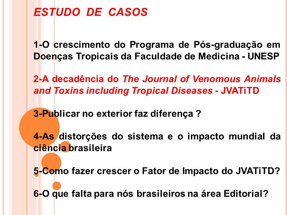 ESTUDO DE CASOS1-O crescimento do Programa de Pós-graduação em Doenças Tropicais da Faculdade de Medicina - UNESP.