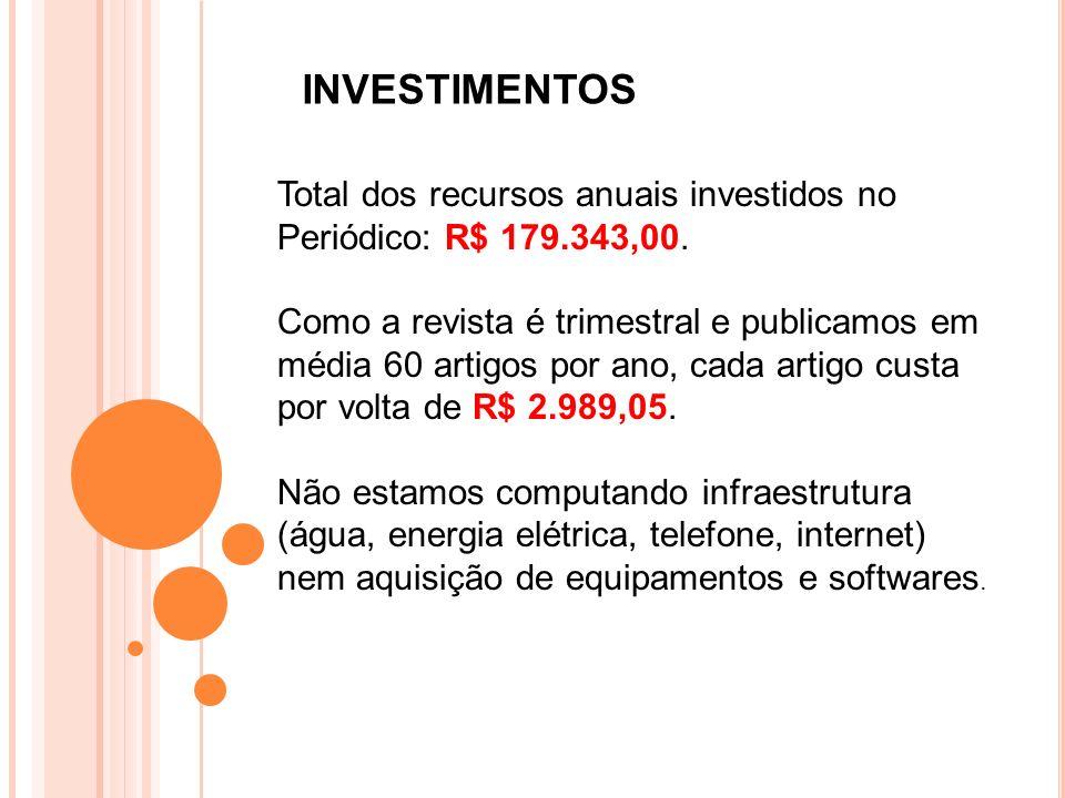 INVESTIMENTOS Total dos recursos anuais investidos no Periódico: R$ 179.343,00.