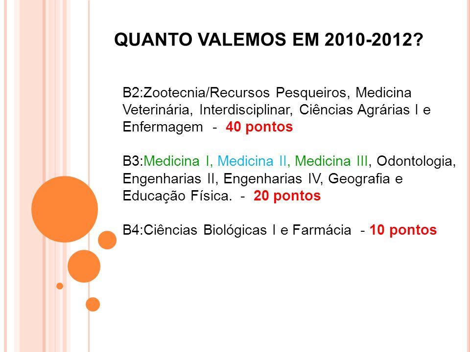 QUANTO VALEMOS EM 2010-2012