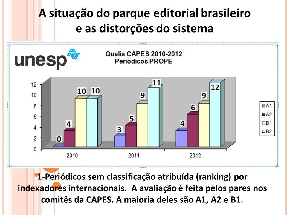 A situação do parque editorial brasileiro e as distorções do sistema