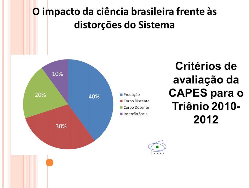 O impacto da ciência brasileira frente às distorções do Sistema
