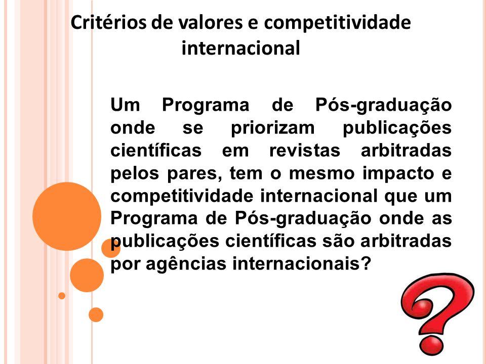 Critérios de valores e competitividade internacional