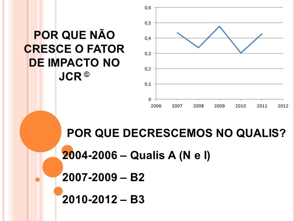POR QUE NÃO CRESCE O FATOR DE IMPACTO NO JCR ©