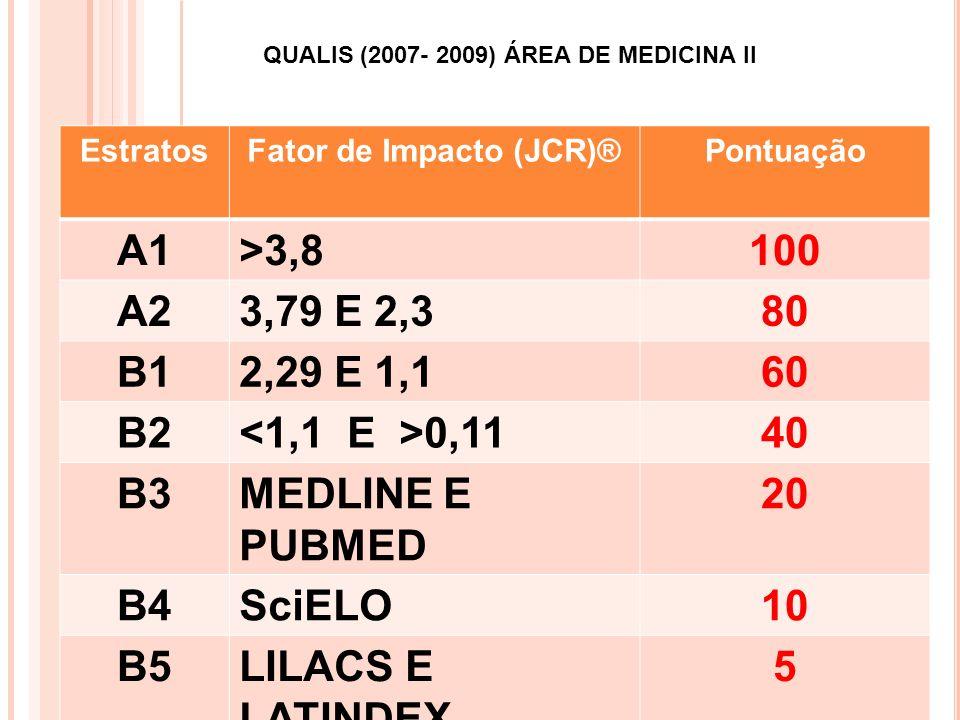 QUALIS (2007- 2009) ÁREA DE MEDICINA II Fator de Impacto (JCR)®