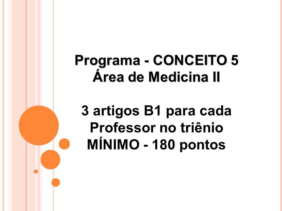 Programa - CONCEITO 5 Área de Medicina II 3 artigos B1 para cada Professor no triênio MÍNIMO - 180 pontos