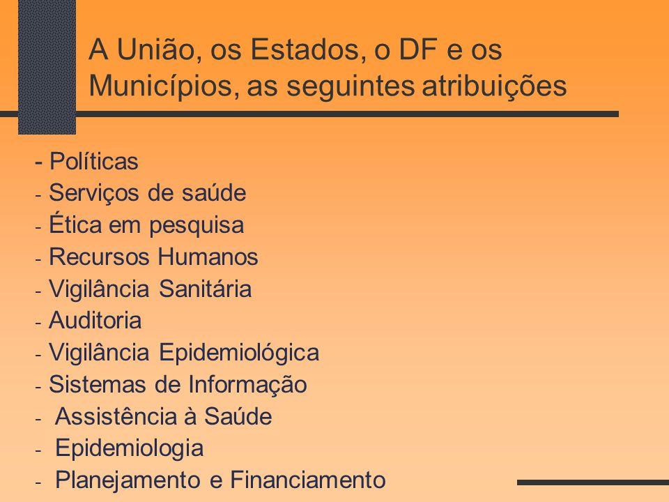 A União, os Estados, o DF e os Municípios, as seguintes atribuições
