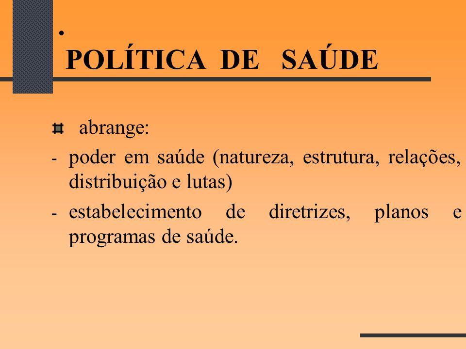 . POLÍTICA DE SAÚDE abrange: