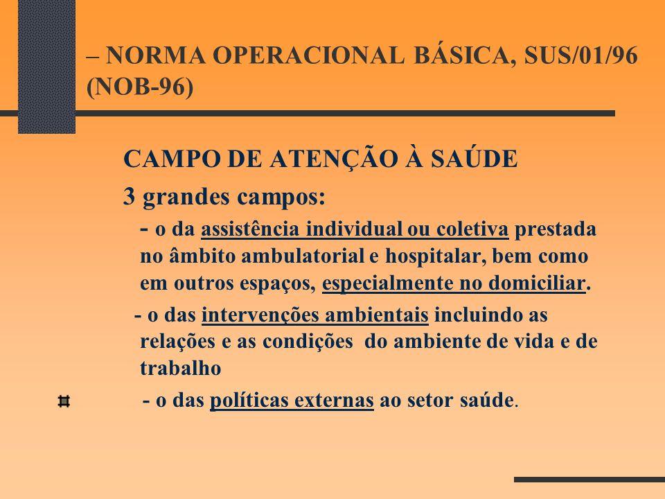 – NORMA OPERACIONAL BÁSICA, SUS/01/96 (NOB-96)