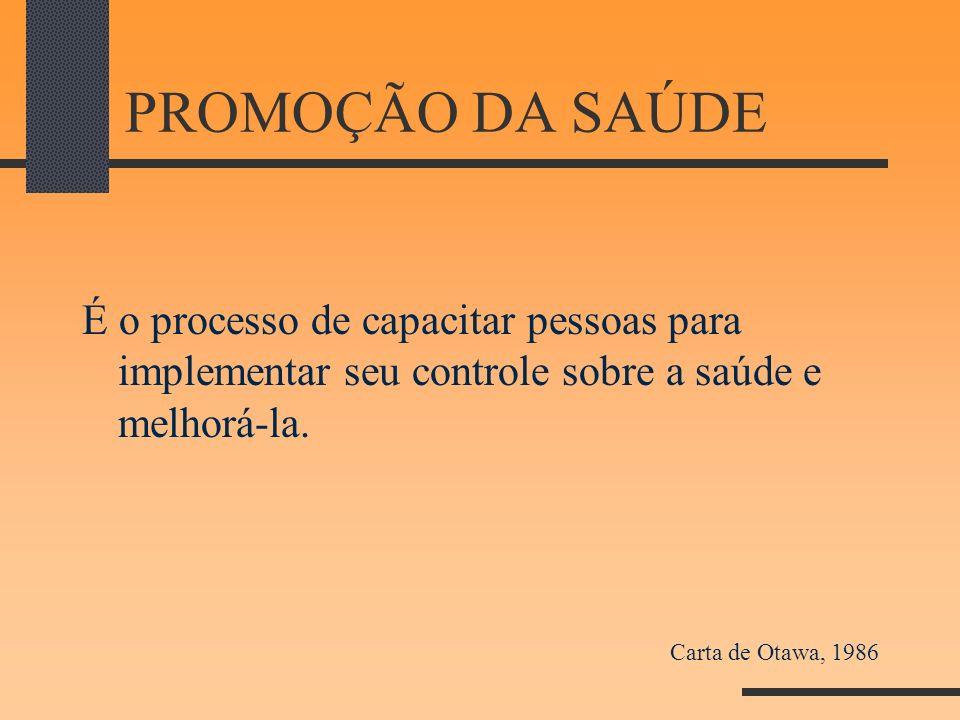 PROMOÇÃO DA SAÚDE É o processo de capacitar pessoas para implementar seu controle sobre a saúde e melhorá-la.