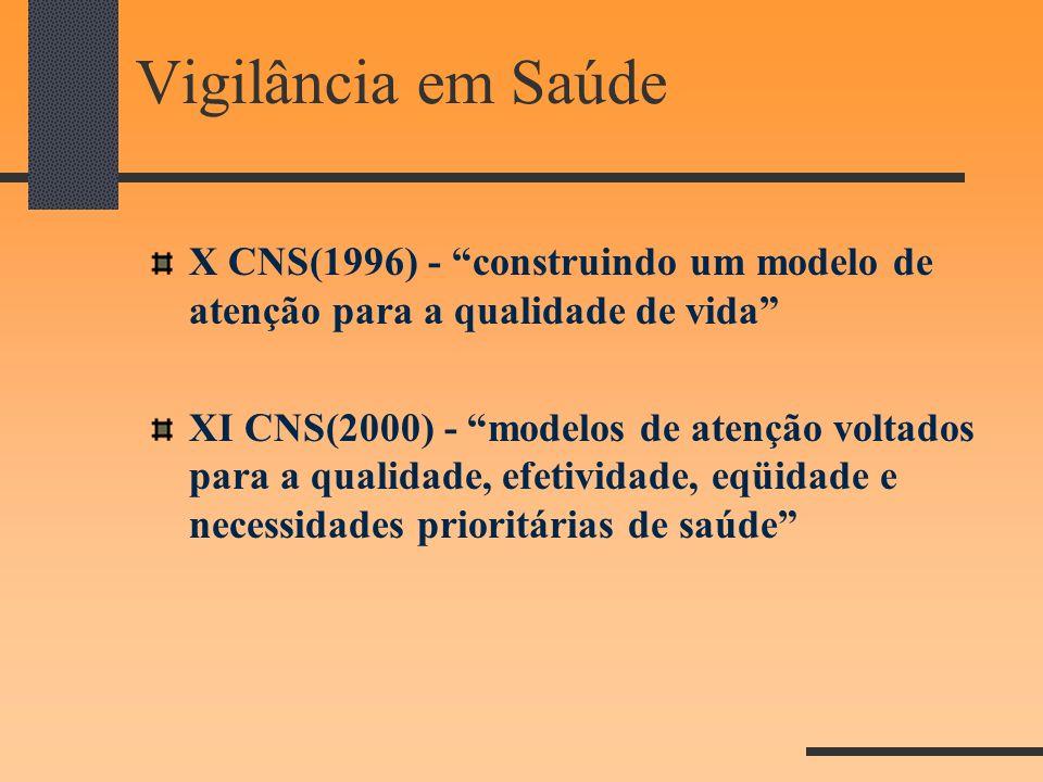 Vigilância em Saúde X CNS(1996) - construindo um modelo de atenção para a qualidade de vida
