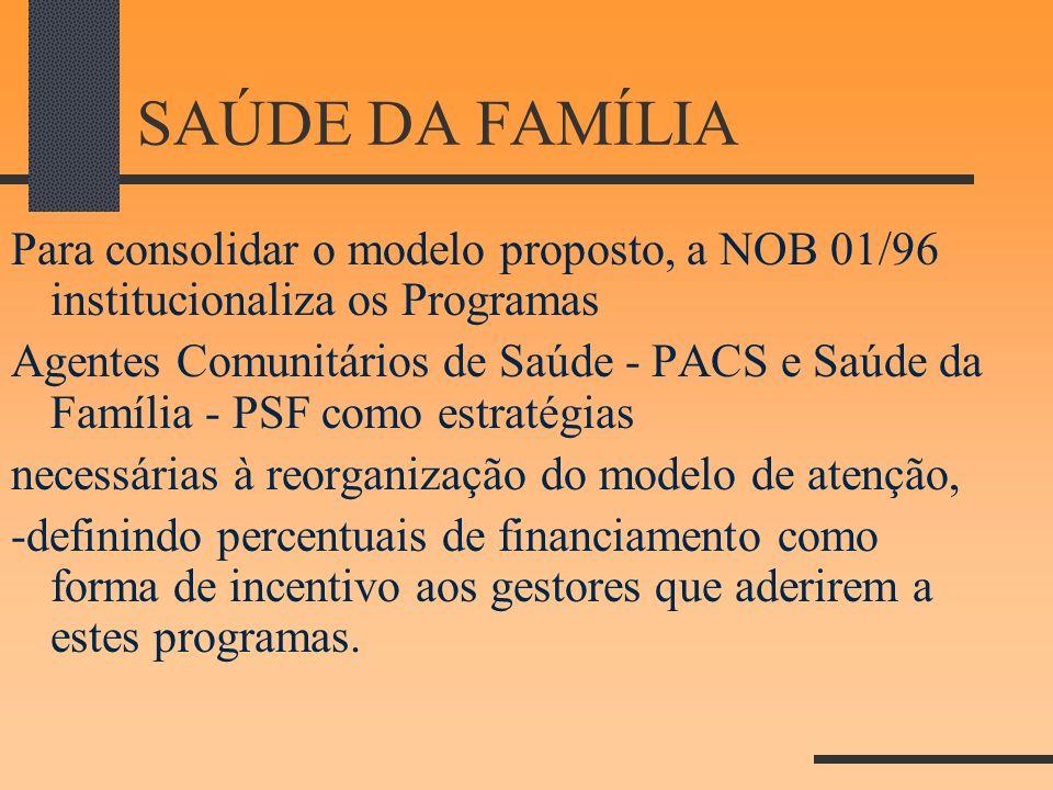 SAÚDE DA FAMÍLIA Para consolidar o modelo proposto, a NOB 01/96 institucionaliza os Programas.