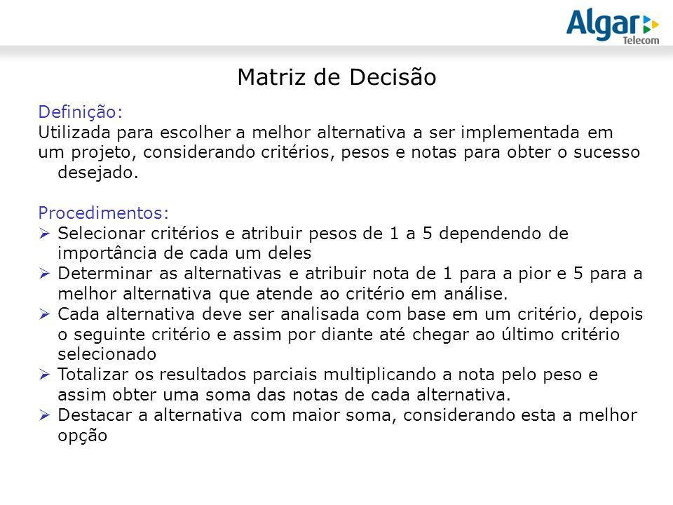 Matriz de Decisão Definição: