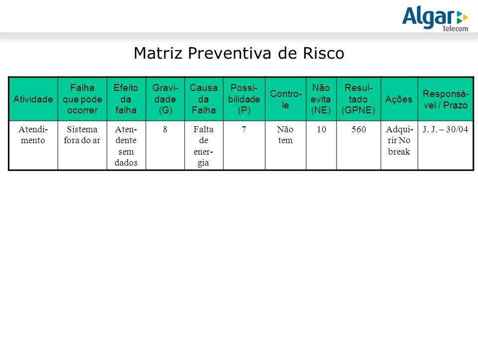 Matriz Preventiva de Risco