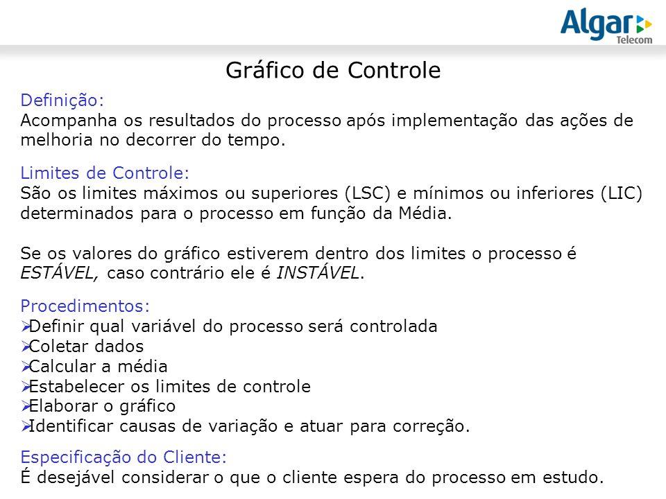 Gráfico de Controle Definição: