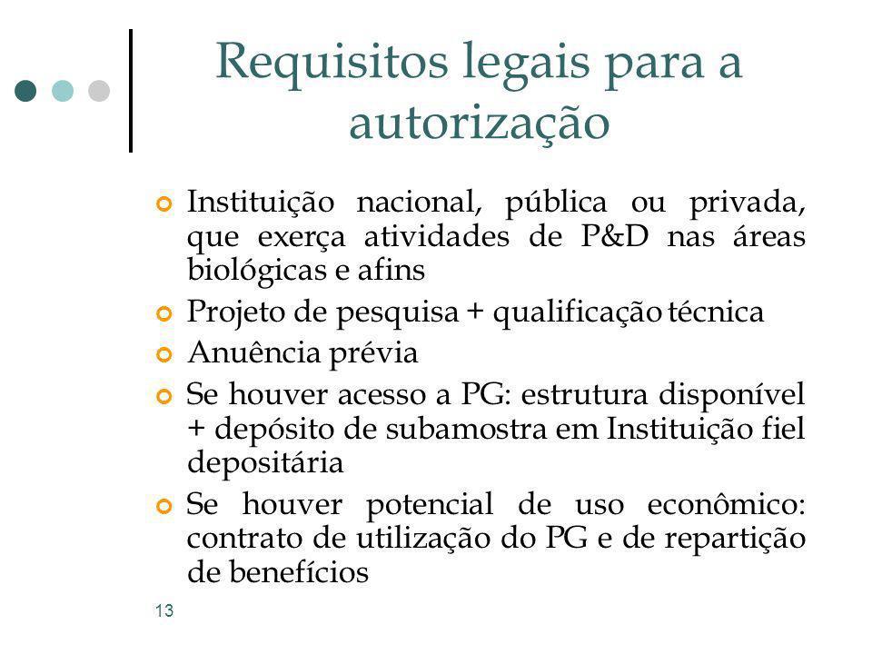 Requisitos legais para a autorização