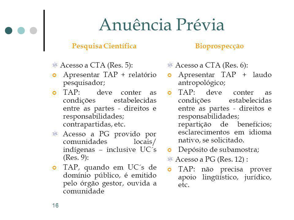 Anuência Prévia Pesquisa Científica ❊ Acesso a CTA (Res. 5):