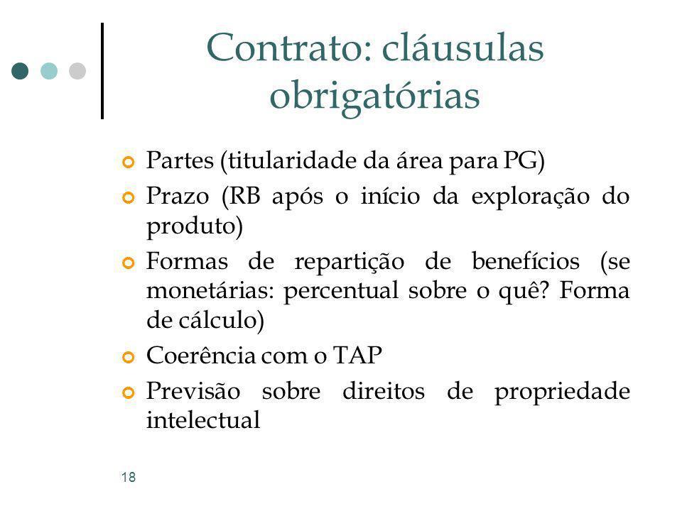 Contrato: cláusulas obrigatórias