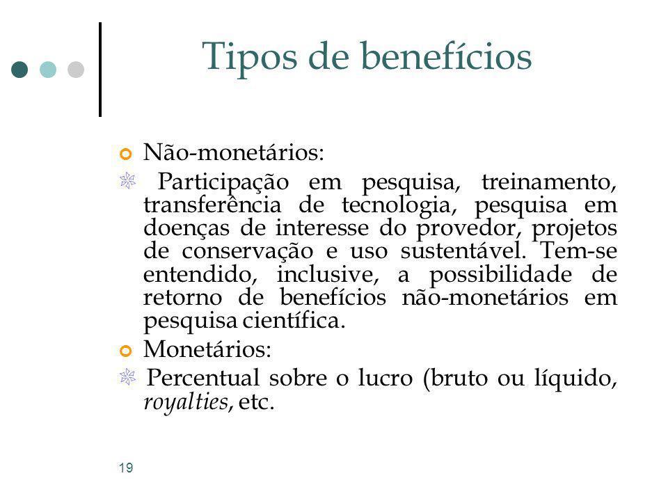 Tipos de benefícios Não-monetários: