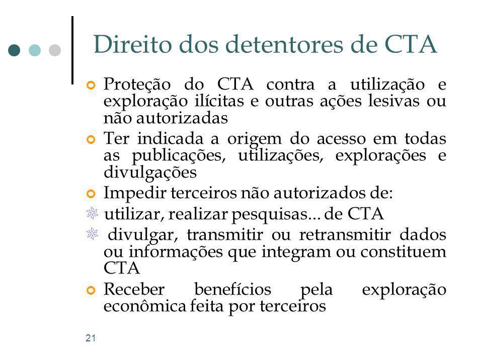 Direito dos detentores de CTA