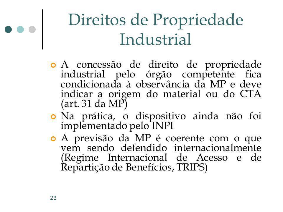 Direitos de Propriedade Industrial