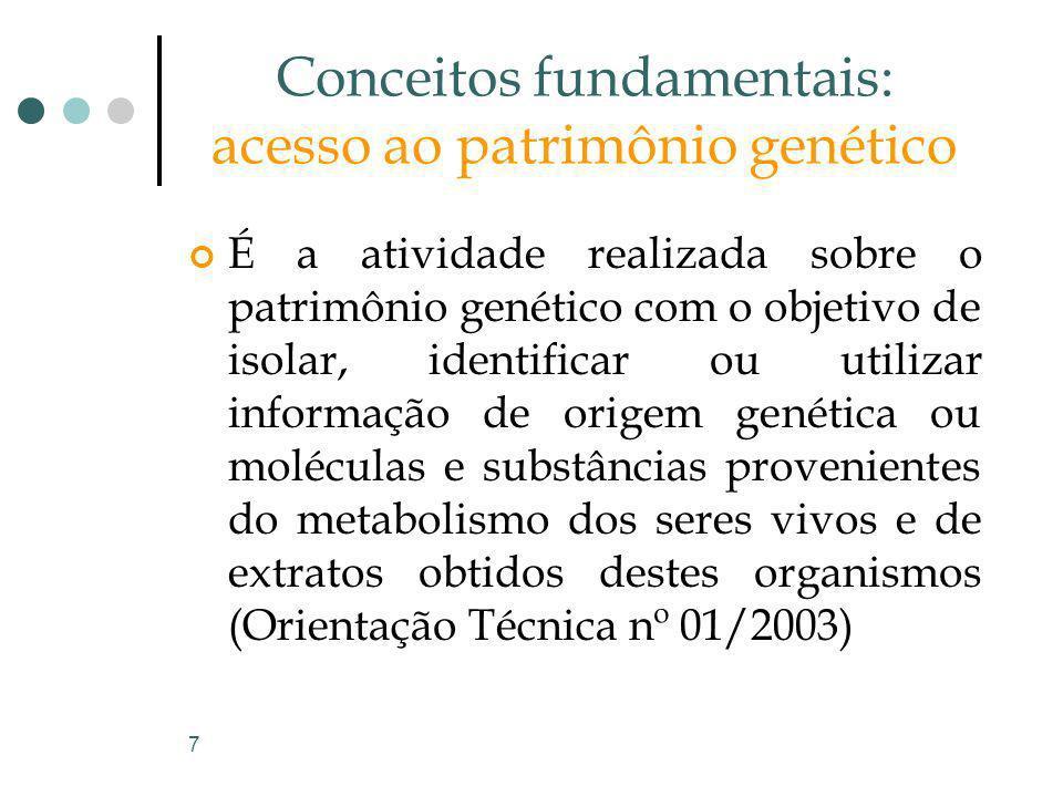Conceitos fundamentais: acesso ao patrimônio genético