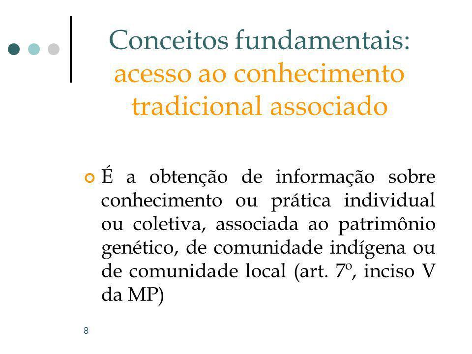 Conceitos fundamentais: acesso ao conhecimento tradicional associado