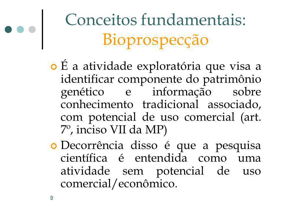 Conceitos fundamentais: Bioprospecção