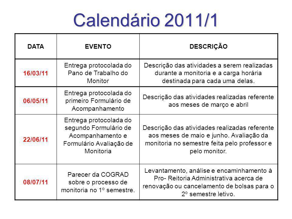 Calendário 2011/1 DATA EVENTO DESCRIÇÃO 16/03/11