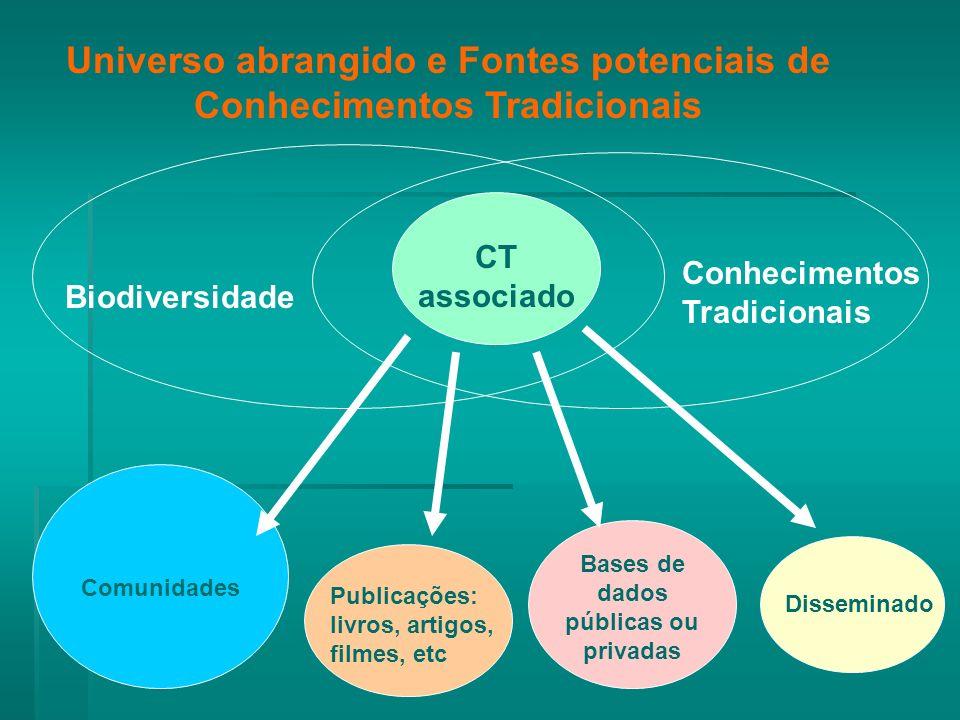 Universo abrangido e Fontes potenciais de Conhecimentos Tradicionais