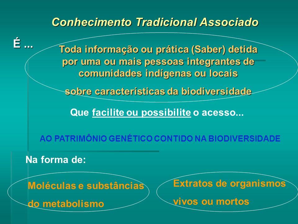 Conhecimento Tradicional Associado É ...