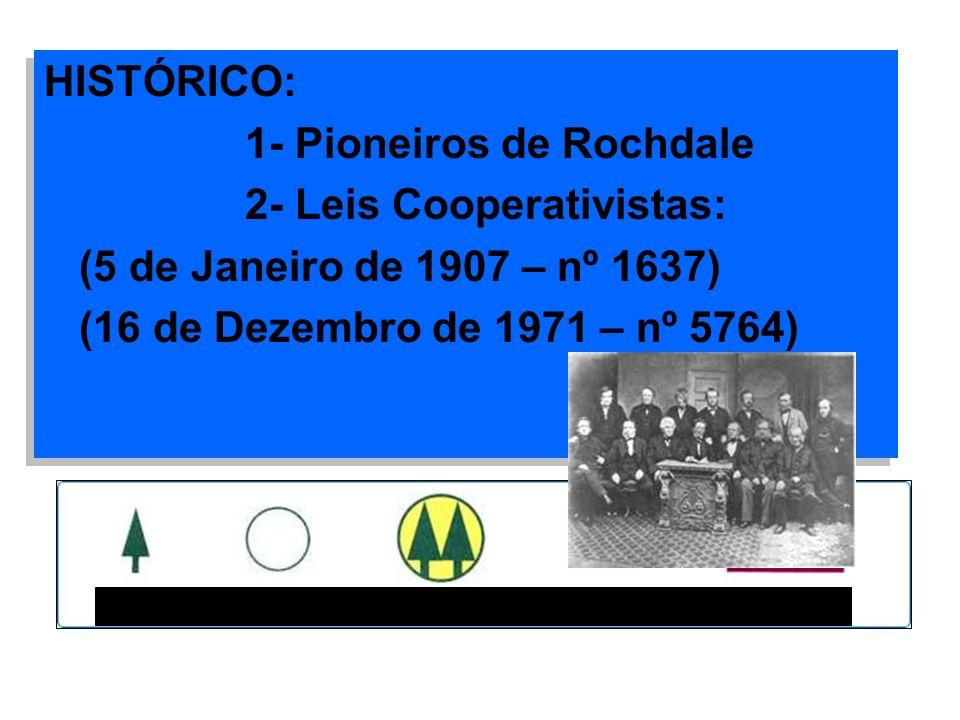 HISTÓRICO:1- Pioneiros de Rochdale.