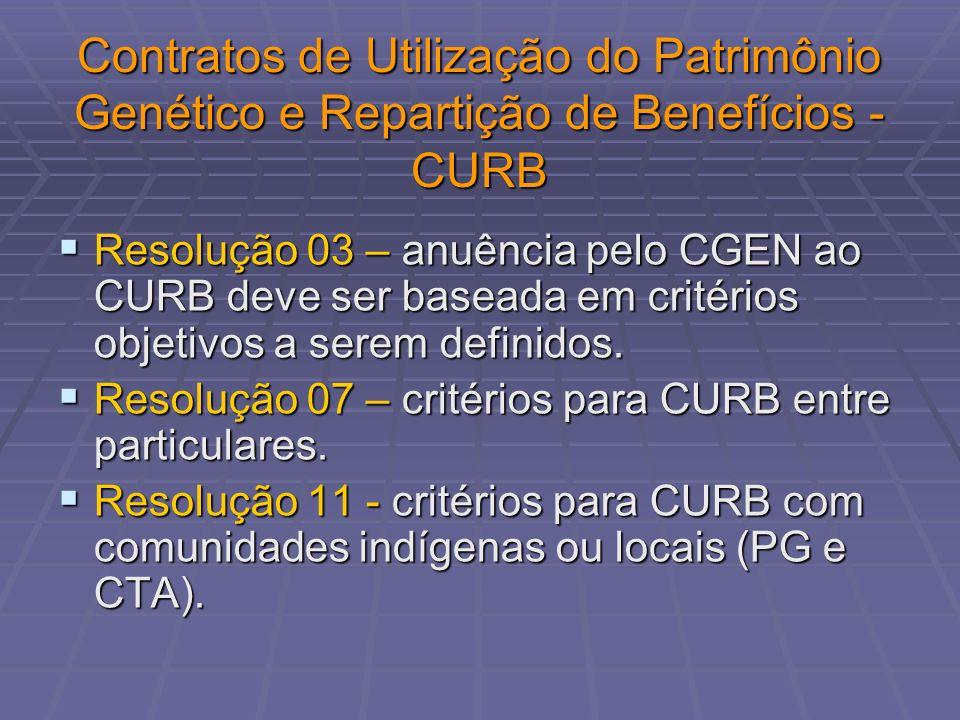 Contratos de Utilização do Patrimônio Genético e Repartição de Benefícios - CURB