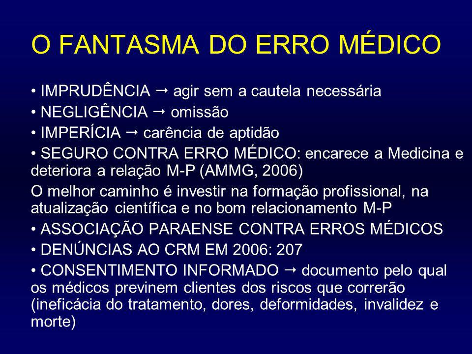 O FANTASMA DO ERRO MÉDICO