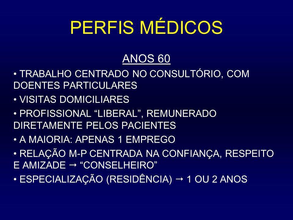 PERFIS MÉDICOS ANOS 60. TRABALHO CENTRADO NO CONSULTÓRIO, COM DOENTES PARTICULARES. VISITAS DOMICILIARES.