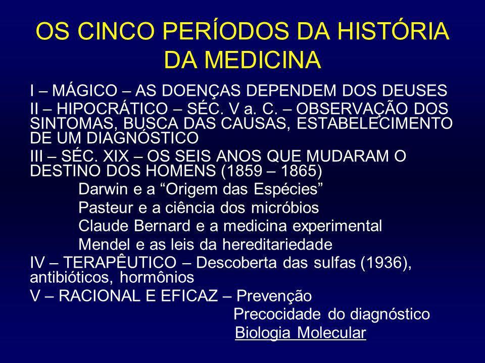 OS CINCO PERÍODOS DA HISTÓRIA DA MEDICINA