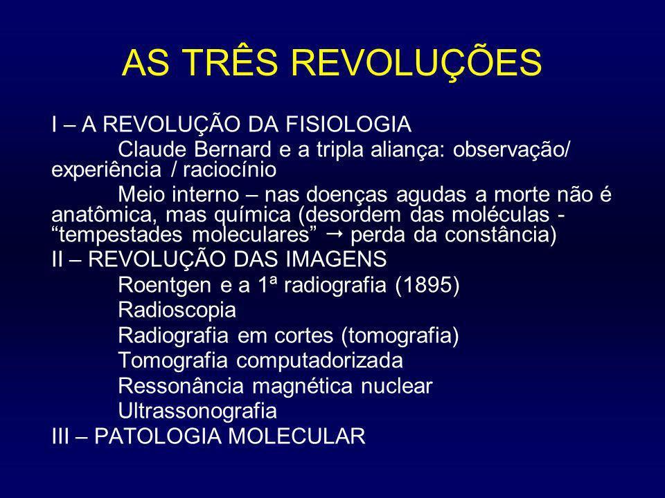 AS TRÊS REVOLUÇÕES I – A REVOLUÇÃO DA FISIOLOGIA