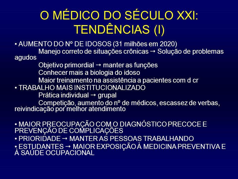 O MÉDICO DO SÉCULO XXI: TENDÊNCIAS (I)