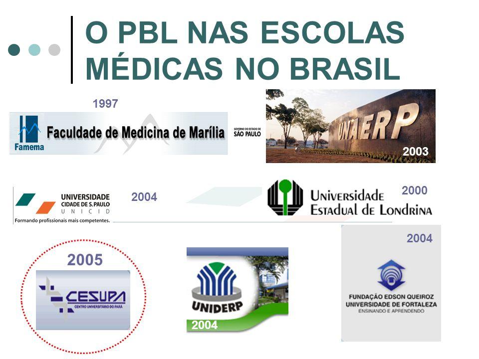 O PBL NAS ESCOLAS MÉDICAS NO BRASIL
