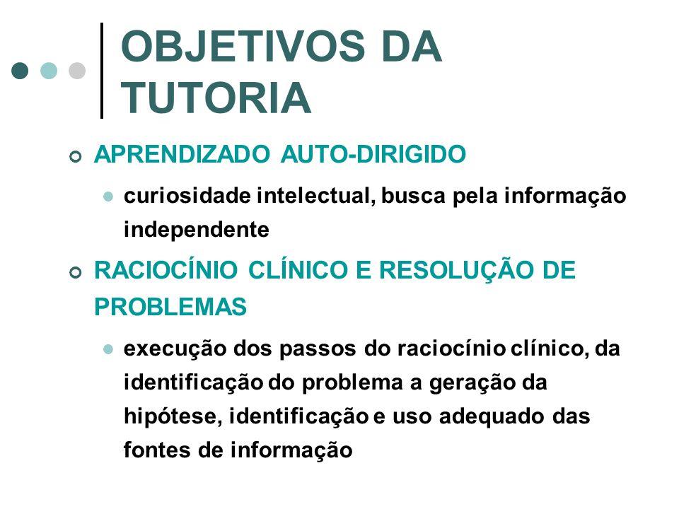 OBJETIVOS DA TUTORIA APRENDIZADO AUTO-DIRIGIDO
