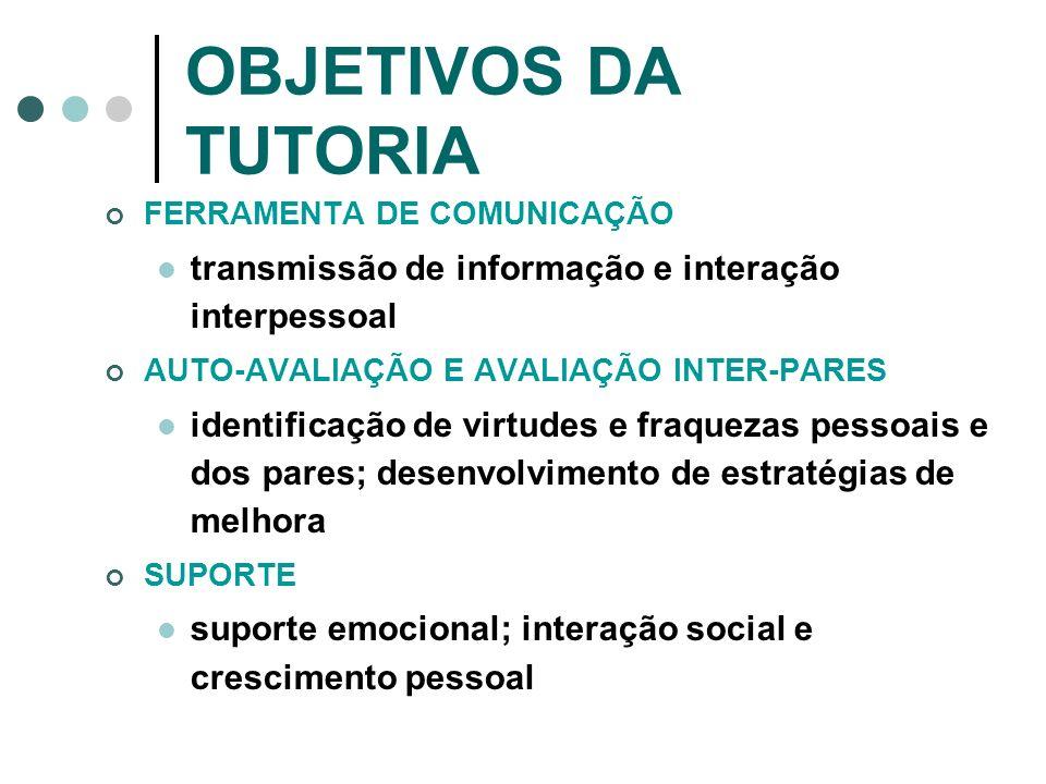OBJETIVOS DA TUTORIA FERRAMENTA DE COMUNICAÇÃO. transmissão de informação e interação interpessoal.