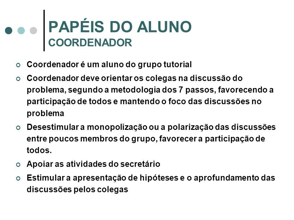 PAPÉIS DO ALUNO COORDENADOR