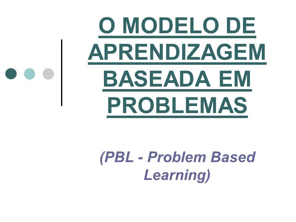 O MODELO DE APRENDIZAGEM BASEADA EM PROBLEMAS (PBL - Problem Based Learning)