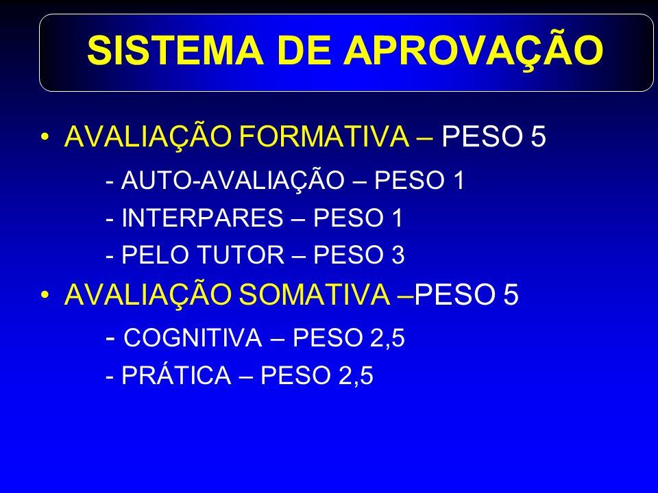 SISTEMA DE APROVAÇÃO AVALIAÇÃO FORMATIVA – PESO 5