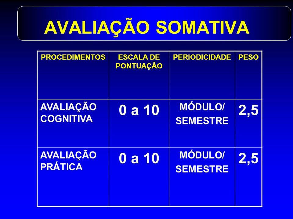 AVALIAÇÃO SOMATIVA 0 a 10 2,5 AVALIAÇÃO COGNITIVA MÓDULO/ SEMESTRE