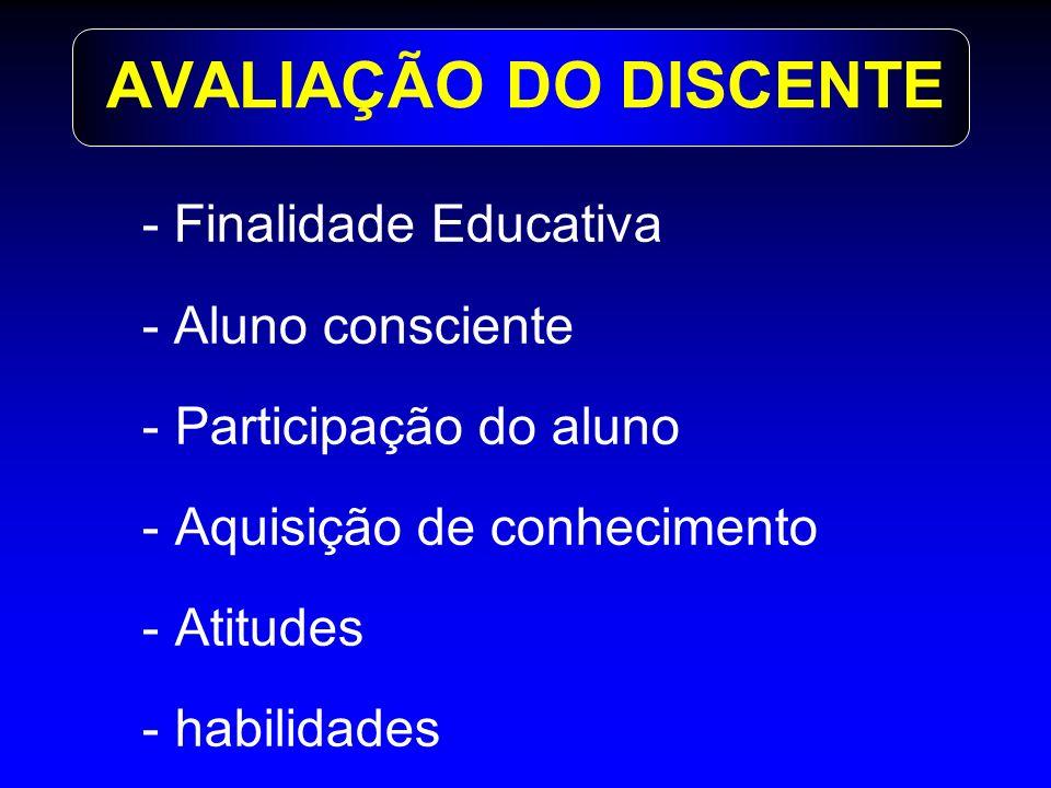 AVALIAÇÃO DO DISCENTE - Finalidade Educativa - Aluno consciente