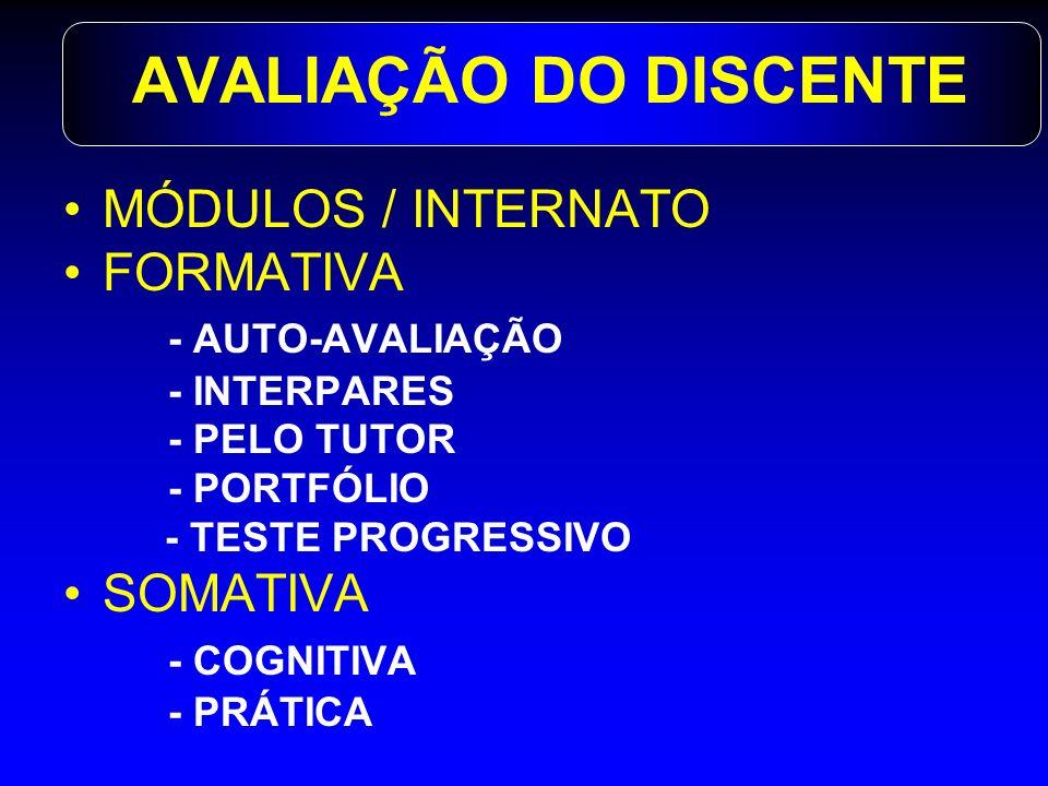 AVALIAÇÃO DO DISCENTE MÓDULOS / INTERNATO FORMATIVA - AUTO-AVALIAÇÃO