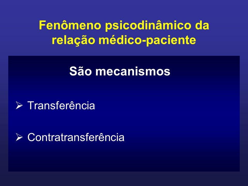 Fenômeno psicodinâmico da relação médico-paciente