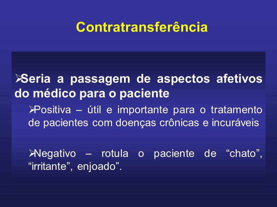 Contratransferência Seria a passagem de aspectos afetivos do médico para o paciente.
